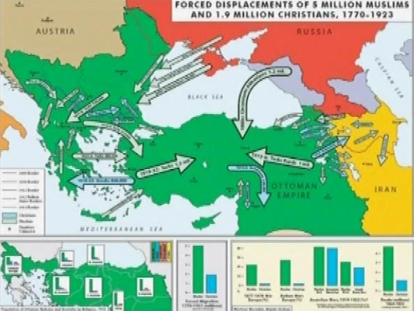 the involvement of the ottoman empire in the first world war